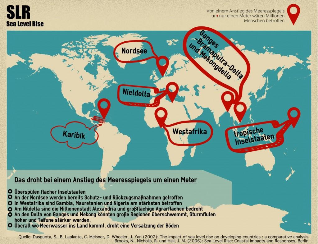 infografik 1m slr v1